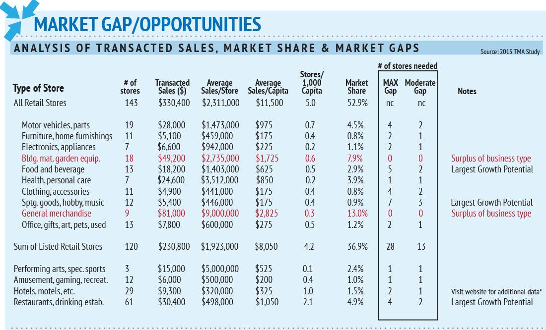 entrep-marketstudy